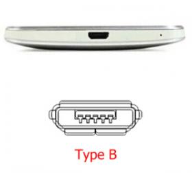 android typeB