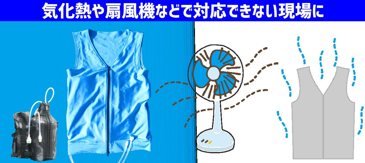 気化熱や空調服で対応できない場合に