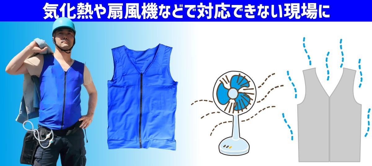 気化熱や扇風機で対応できない現場に